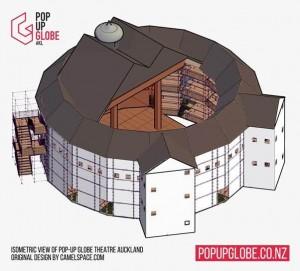 pop up globe theatre